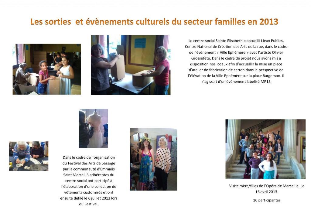 Sorties et évènements culturels 2013